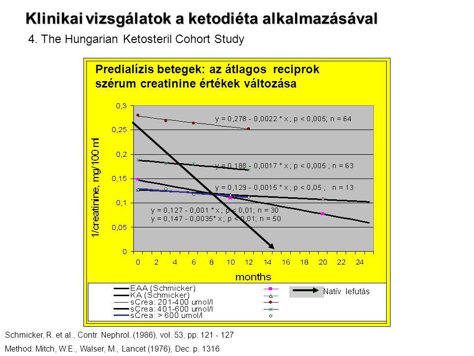 Klinikai vizsgálatok a ketodiéta alkalmazásával 4. The Hungarian Ketosteril Cohort Study Natív lefutás Schmicker, R. et al., Contr. Nephrol. (1986), v