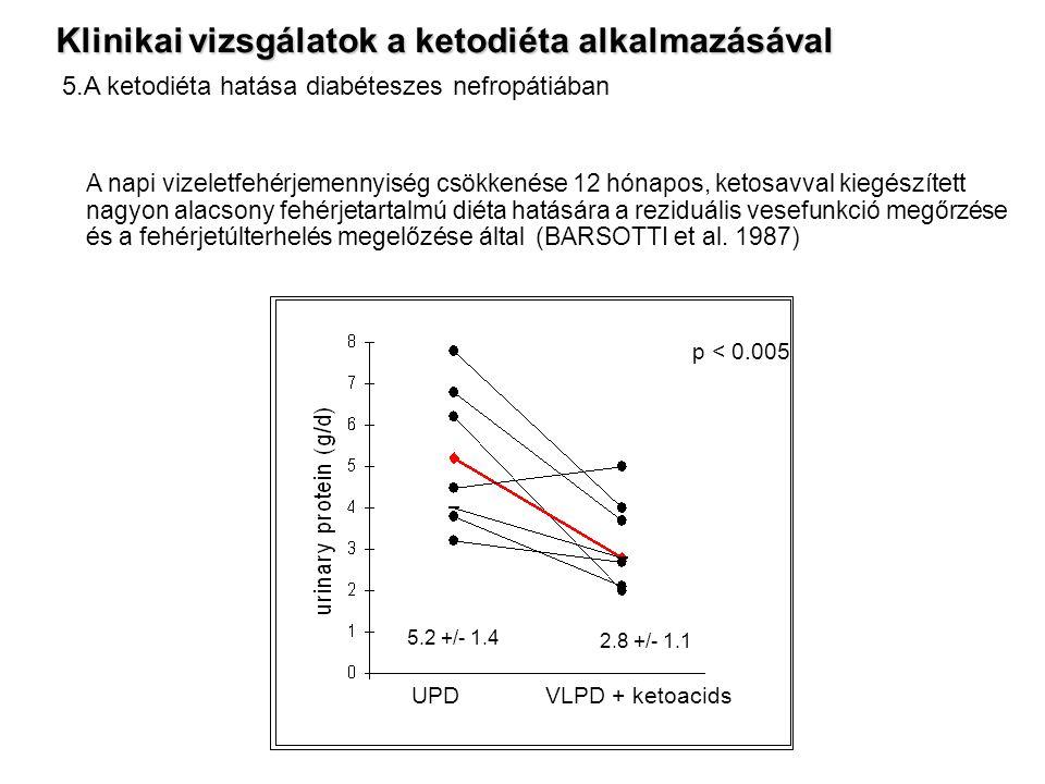 UPD VLPD + ketoacids 5.2 +/- 1.4 2.8 +/- 1.1 p < 0.005 A napi vizeletfehérjemennyiség csökkenése 12 hónapos, ketosavval kiegészített nagyon alacsony fehérjetartalmú diéta hatására a reziduális vesefunkció megőrzése és a fehérjetúlterhelés megelőzése által (BARSOTTI et al.