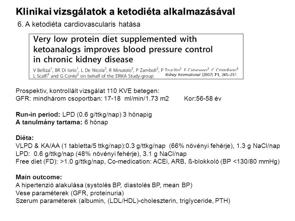 6. A ketodiéta cardiovascularis hatása Prospektiv, kontrollált vizsgálat 110 KVE betegen: GFR: mindhárom csoportban: 17-18 ml/min/1.73 m2 Kor:56-58 év