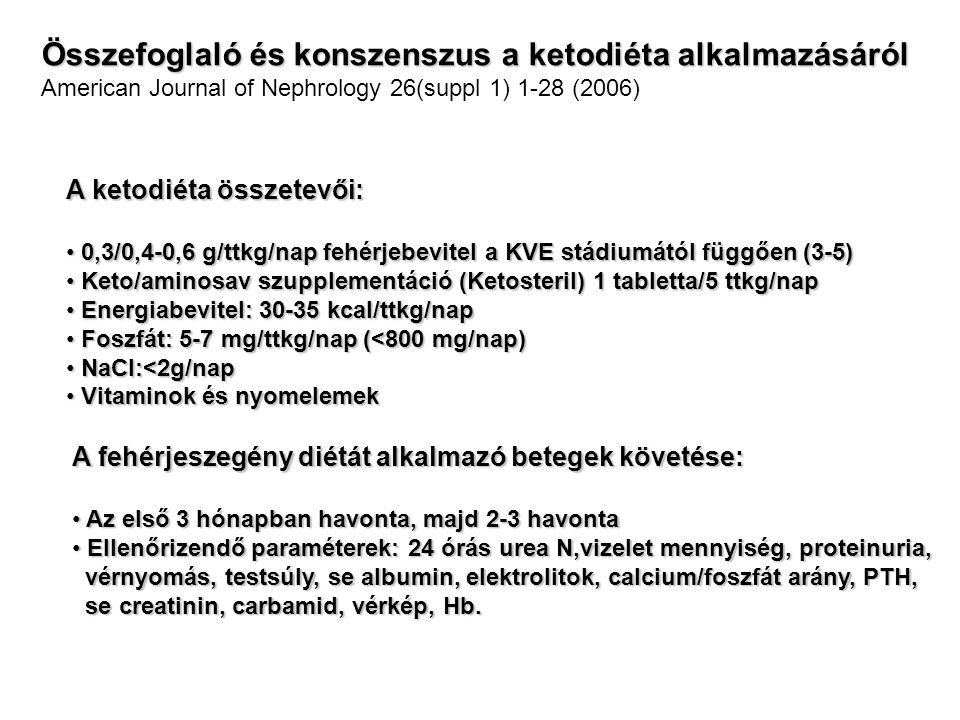 Összefoglaló és konszenszus a ketodiéta alkalmazásáról American Journal of Nephrology 26(suppl 1) 1-28 (2006) A ketodiéta összetevői: 0,3/0,4-0,6 g/ttkg/nap fehérjebevitel a KVE stádiumától függően (3-5) 0,3/0,4-0,6 g/ttkg/nap fehérjebevitel a KVE stádiumától függően (3-5) Keto/aminosav szupplementáció (Ketosteril) 1 tabletta/5 ttkg/nap Keto/aminosav szupplementáció (Ketosteril) 1 tabletta/5 ttkg/nap Energiabevitel: 30-35 kcal/ttkg/nap Energiabevitel: 30-35 kcal/ttkg/nap Foszfát: 5-7 mg/ttkg/nap (<800 mg/nap) Foszfát: 5-7 mg/ttkg/nap (<800 mg/nap) NaCl:<2g/nap NaCl:<2g/nap Vitaminok és nyomelemek Vitaminok és nyomelemek A fehérjeszegény diétát alkalmazó betegek követése: Az első 3 hónapban havonta, majd 2-3 havonta Az első 3 hónapban havonta, majd 2-3 havonta Ellenőrizendő paraméterek: 24 órás urea N,vizelet mennyiség, proteinuria, vérnyomás, testsúly, se albumin, elektrolitok, calcium/foszfát arány, PTH, se creatinin, carbamid, vérkép, Hb.