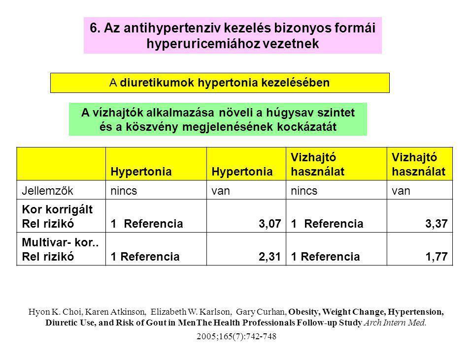 6. Az antihypertenziv kezelés bizonyos formái hyperuricemiához vezetnek Hyon K. Choi, Karen Atkinson, Elizabeth W. Karlson, Gary Curhan, Obesity, Weig