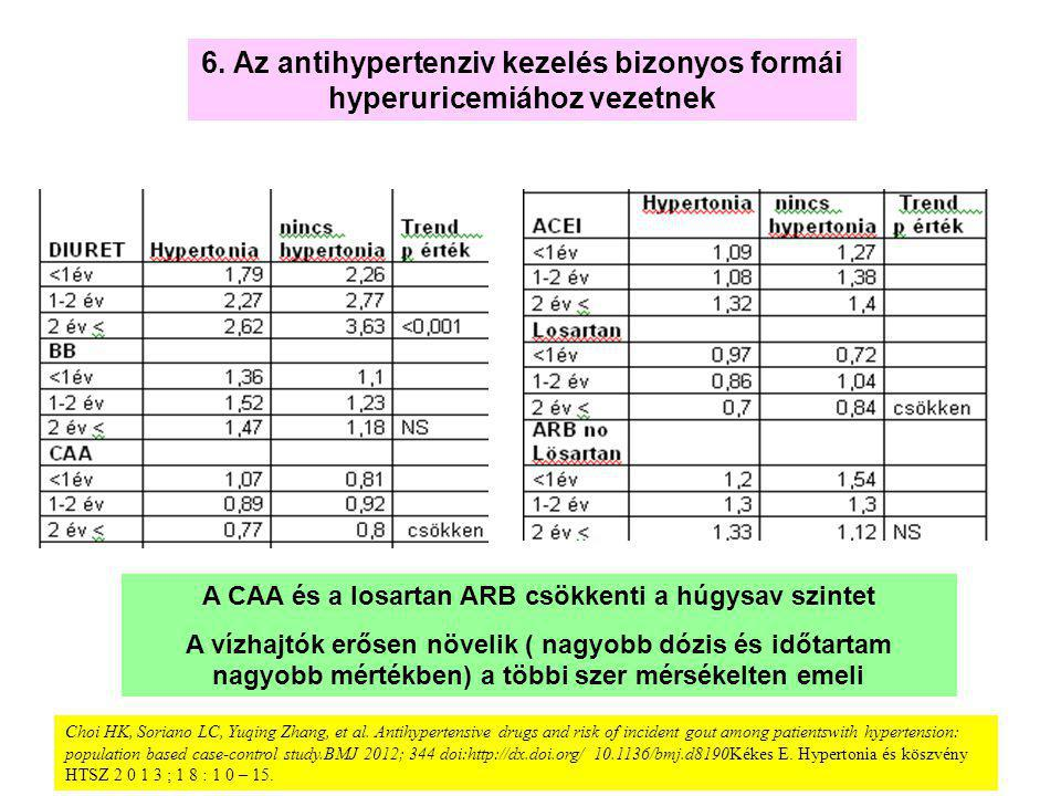 6. Az antihypertenziv kezelés bizonyos formái hyperuricemiához vezetnek Choi HK, Soriano LC, Yuqing Zhang, et al. Antihypertensive drugs and risk of i