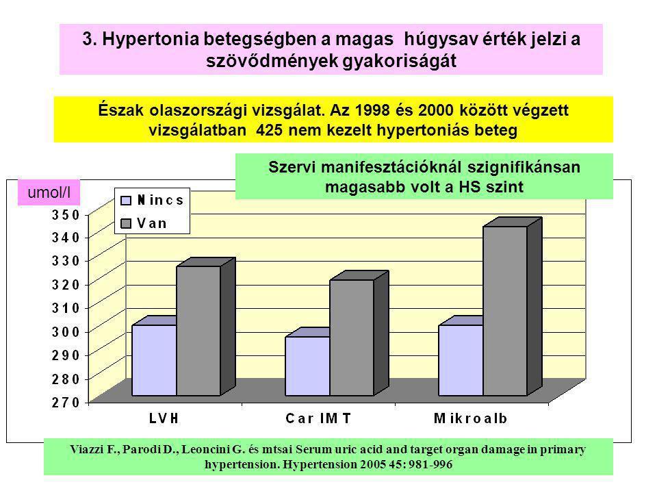 Észak olaszországi vizsgálat. Az 1998 és 2000 között végzett vizsgálatban 425 nem kezelt hypertoniás beteg 3. Hypertonia betegségben a magas húgysav é