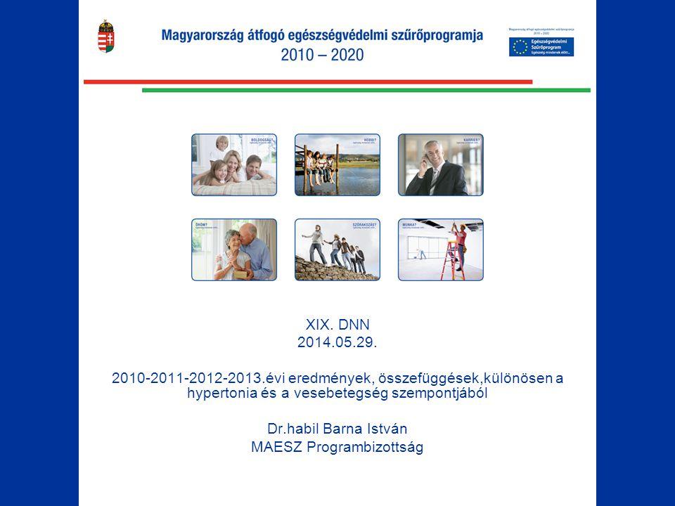 XIX. DNN 2014.05.29. 2010-2011-2012-2013.évi eredmények, összefüggések,különösen a hypertonia és a vesebetegség szempontjából Dr.habil Barna István MA