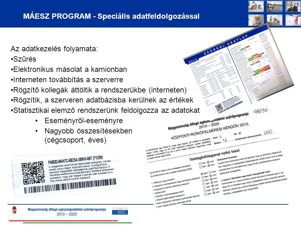 MÁESZ PROGRAM - 2014 Az adatkezelés folyamata: Szűrés Elektronikus másolat a kamionban Interneten továbbítás a szerverre Rögzítő kollegák áttöltik a rendszerükbe (interneten) Rögzítik, a szerveren adatbázisba kerülnek az értékek Statisztikai elemző rendszerünk feldolgozza az adatokat Eseményről-eseményre Nagyobb összesítésekben (cégcsoport, éves) MÁESZ PROGRAM - Speciális adatfeldolgozással