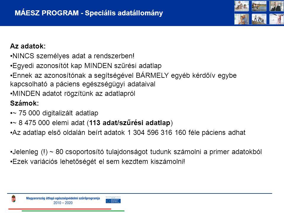 MÁESZ PROGRAM - 2014 Az adatok: NINCS személyes adat a rendszerben.