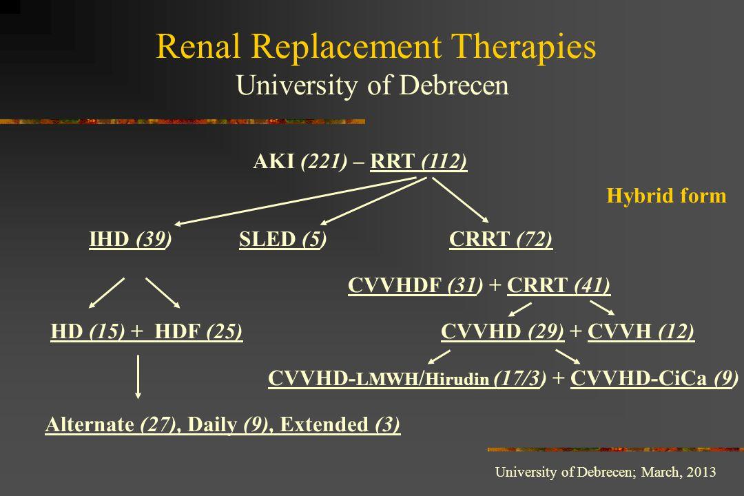 AKI (221) – RRT (112) Hybrid form IHD (39) SLED (5) CRRT (72) CVVHDF (31) + CRRT (41) HD (15) + HDF (25) CVVHD (29) + CVVH (12) CVVHD- LMWH / Hirudin (17/3) + CVVHD-CiCa (9) Alternate (27), Daily (9), Extended (3) Renal Replacement Therapies University of Debrecen University of Debrecen; March, 2013