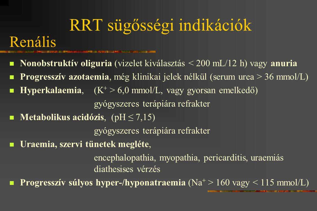 RRT sügősségi indikációk Nonobstruktív oliguria (vizelet kiválasztás < 200 mL/12 h) vagy anuria Progresszív azotaemia, még klinikai jelek nélkül (serum urea > 36 mmol/L) Hyperkalaemia, (K + > 6,0 mmol/L, vagy gyorsan emelkedő) gyógyszeres terápiára refrakter Metabolikus acidózis, (pH ≤ 7,15) gyógyszeres terápiára refrakter Uraemia, szervi tünetek megléte, encephalopathia, myopathia, pericarditis, uraemiás diathesises vérzés Progresszív súlyos hyper-/hyponatraemia (Na + > 160 vagy < 115 mmol/L) Renális