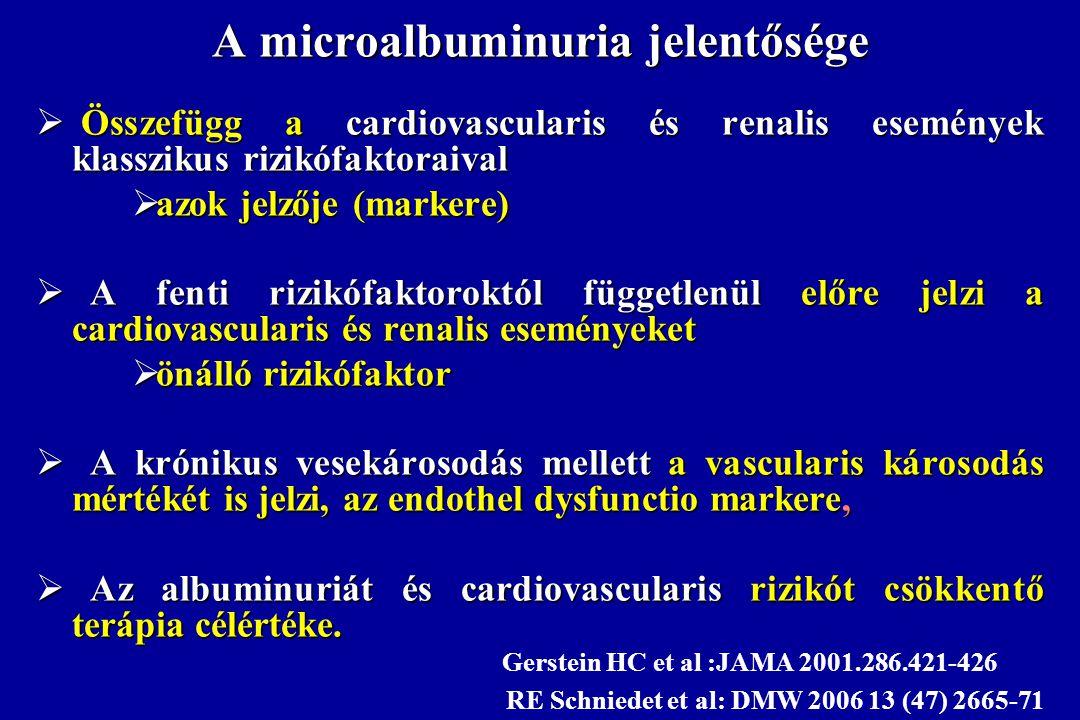 A microalbuminuria (MAU) definíciója 24-h gyűjtött vizelet albuminürítés (mg/nap) Gyűjtött vizelet (  g/min) Eseti vizeletminta albumin/ kreatinin) (mg/mmol Normál < 30 < 20 < 2,5 (ffi) <3,5 (nő) Microalbuminuria30-30020-200 2.5-25 (ffi) 3,5-35 (nő) Macroalbuminuria > 300 > 200 > 25 (ffi) > 35 (nő)