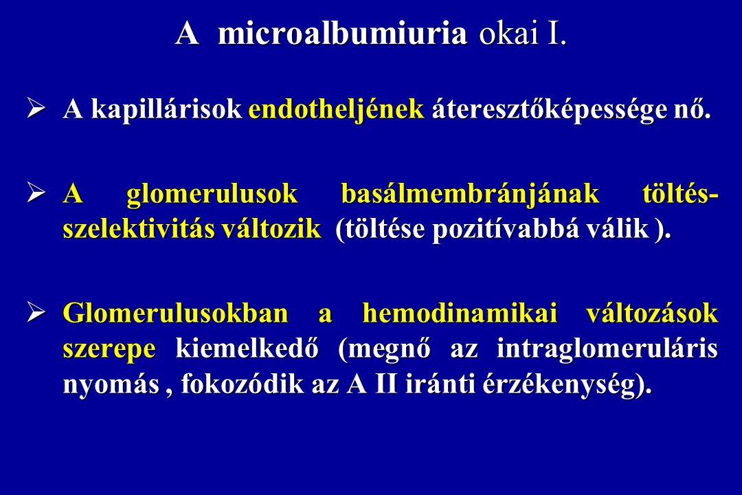 Microalbuminuria a HOPE vizsgálatban (9000 beteg) Microalbuminuria VAN (%) Microalbuminuria NINCS (%) Összes-beteg MI/stroke/CV halál 23.1 13.8 Összes-beteg Összhalál 18.2 9.4 Diabetes MI/stroke/CV halál 25 13.9 Diabetes Összhalál 18.6 9.3 Diabetes nélkül MI/stroke/CV halál 20.4 13.8 Diabetes nélkül Összhalál 17.4 9.4