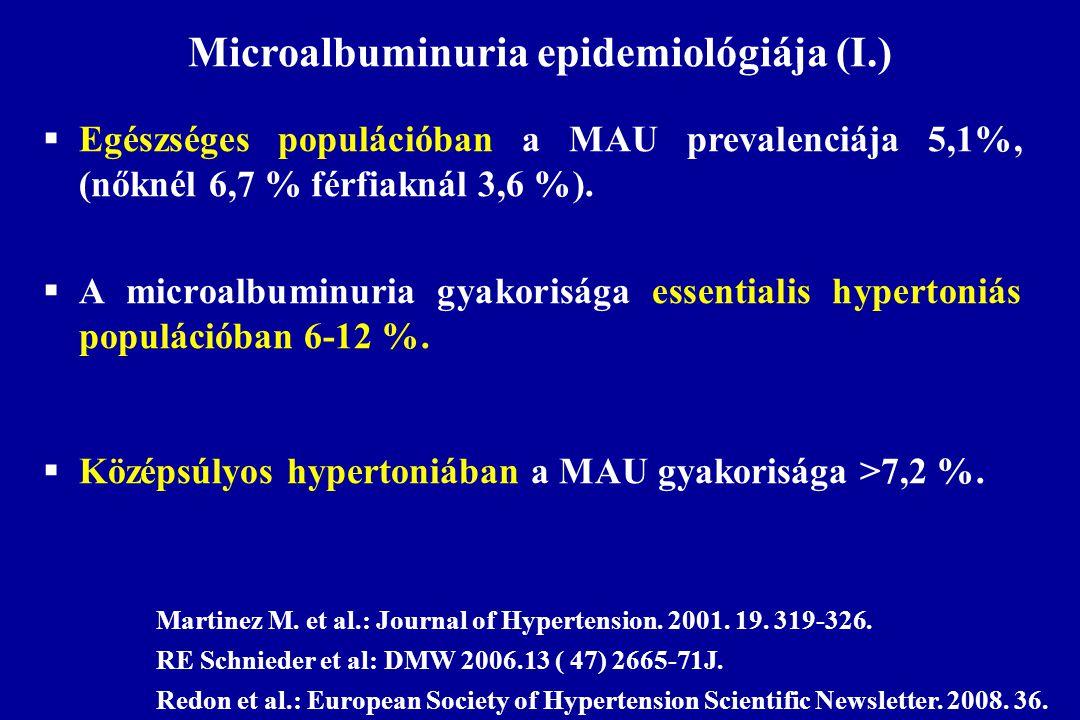 A klasszikus rizikófaktorok és cardiovascularis betegségek előfordulása a proteinuria mértékének függvényében: LIFE vizsgálat n=8029, Wachtell K et al.