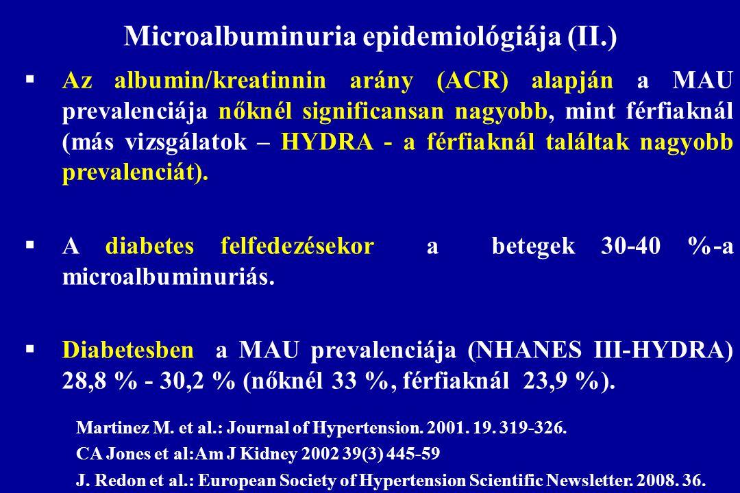 Albuminuria = minden mástól független CV rizikófaktor N=8206 LIFE populáció Nem-diabeteses betegek Diabeteses betegek AMI/stroke+55%+57%+39% CV mortalitás +85%+98%+47% Összmortalitás+66%+75%+38% Stroke+49%+51%+37% AMI+41%+45%+20%** Minden kockázatfokozódás esetén p  0,005, kivéve: **p=0,025 *UACR (urinary albumin/creatinine ratio): vizelet albumin/kreatinin arány 10-szeres UACR*-emelkedés hatása a CV események kockázatára Wachtell K., et al.