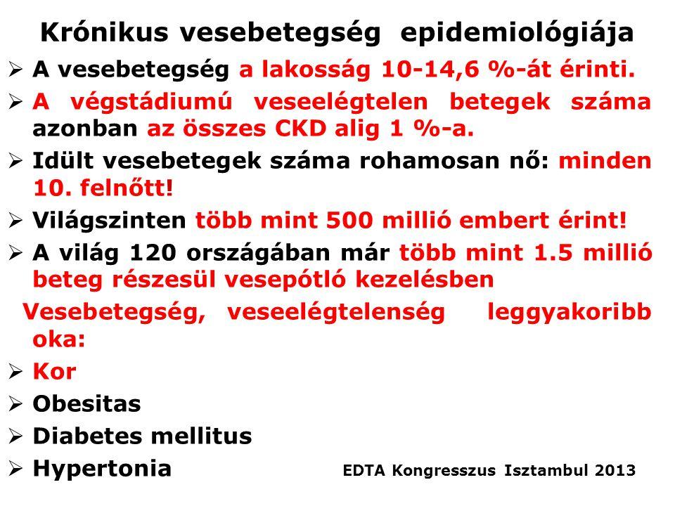 Krónikus vesebetegség epidemiológiája  A vesebetegség a lakosság 10-14,6 %-át érinti.  A végstádiumú veseelégtelen betegek száma azonban az összes C