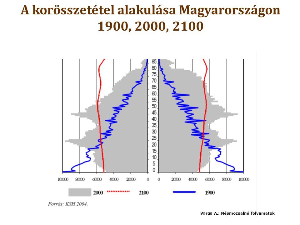 Varga A.: Népmozgalmi folyamatok A korösszetétel alakulása Magyarországon 1900, 2000, 2100