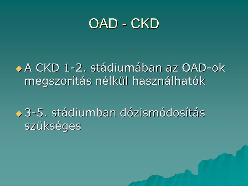 OAD - CKD  A CKD 1-2. stádiumában az OAD-ok megszorítás nélkül használhatók  3-5. stádiumban dózismódosítás szükséges