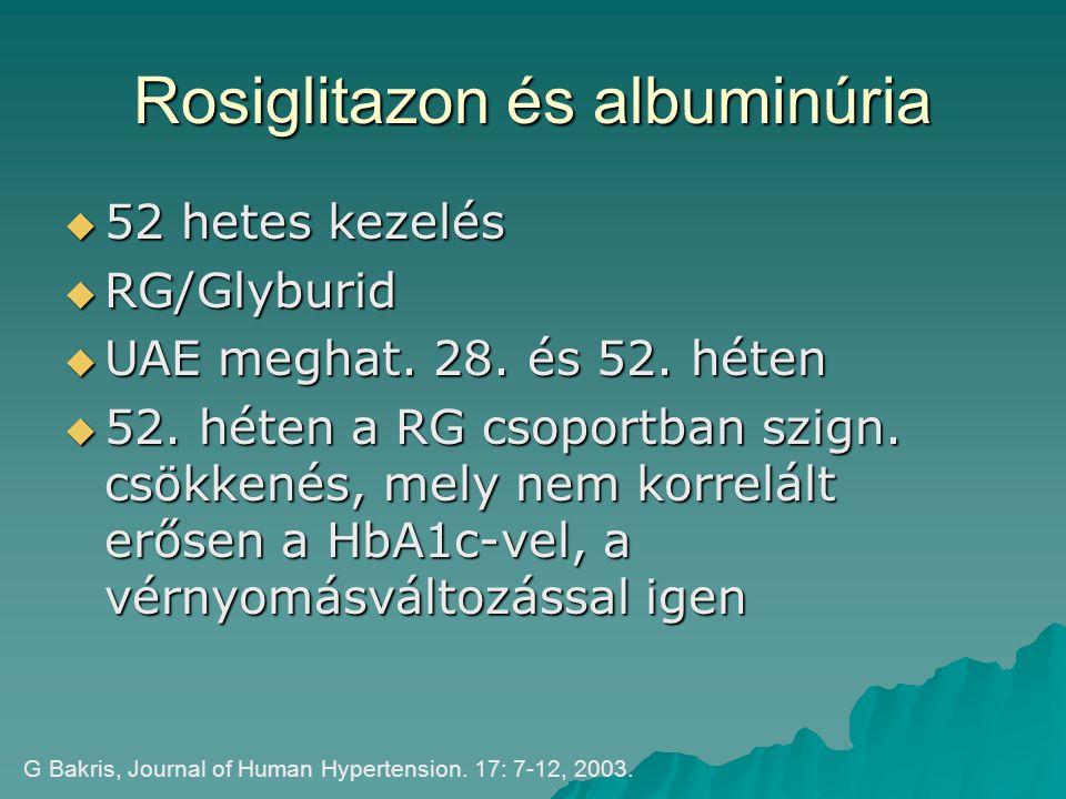 Rosiglitazon és albuminúria  52 hetes kezelés  RG/Glyburid  UAE meghat. 28. és 52. héten  52. héten a RG csoportban szign. csökkenés, mely nem kor