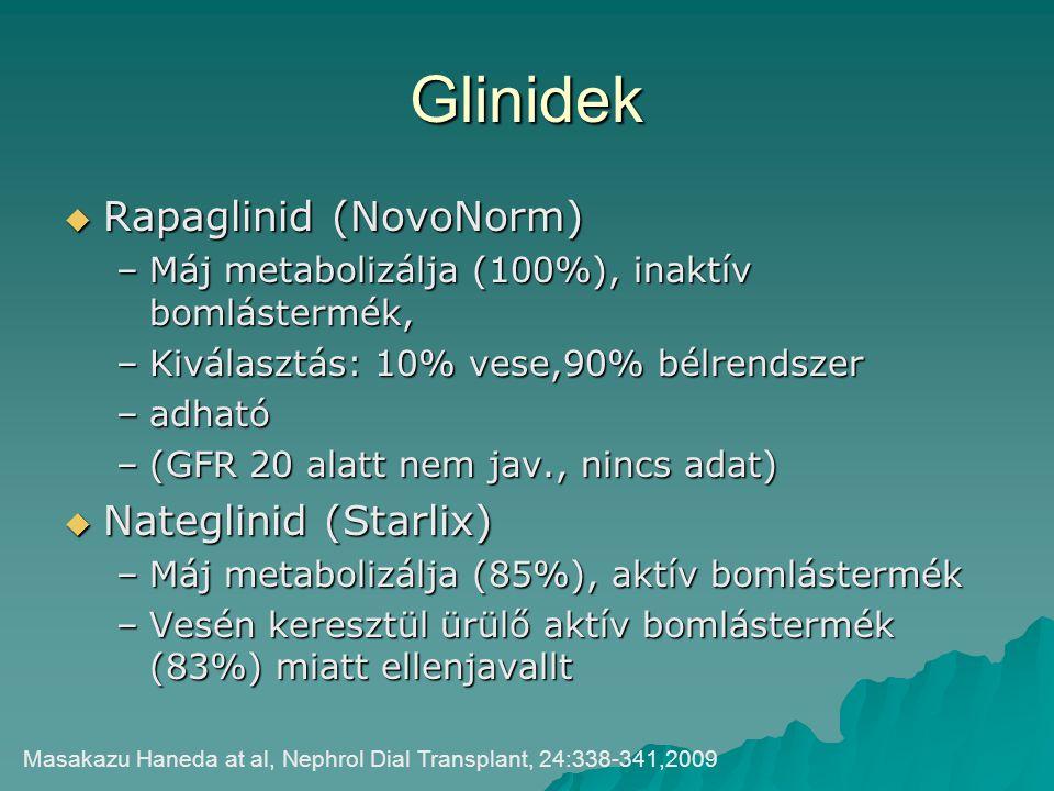 Glinidek  Rapaglinid (NovoNorm) –Máj metabolizálja (100%), inaktív bomlástermék, –Kiválasztás: 10% vese,90% bélrendszer –adható –(GFR 20 alatt nem ja
