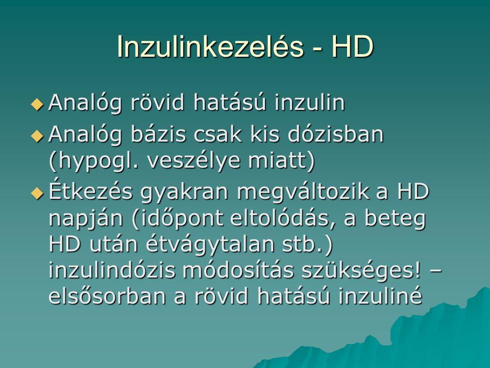 Inzulinkezelés - HD  Analóg rövid hatású inzulin  Analóg bázis csak kis dózisban (hypogl. veszélye miatt)  Étkezés gyakran megváltozik a HD napján