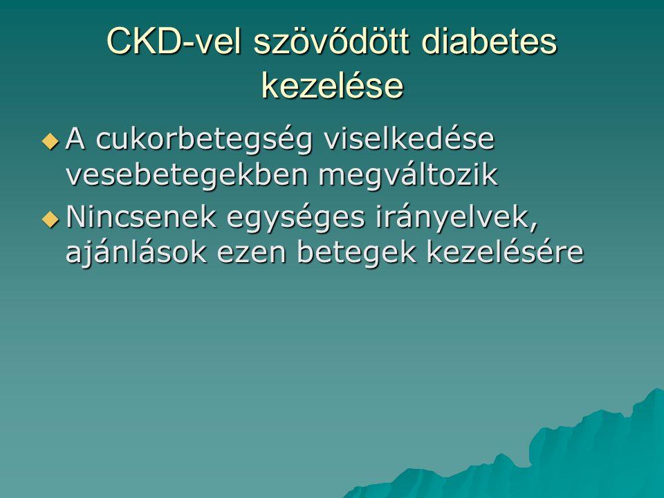 Sulfanylurea  Glibenclamid –Májban metabolizálódik –3 termék közül 1 aktív (4-hidroxi glibenclamid – 15%-os hatás) és a vesén keresztük ürül, CKD esetén kumulálódhat  Glimepirid –Májban metabolizálódik (100%), vesén ürül 60% –2 termék közül 1 enyhén aktív és a vesén keresztük ürül, CKD esetén nem jav.