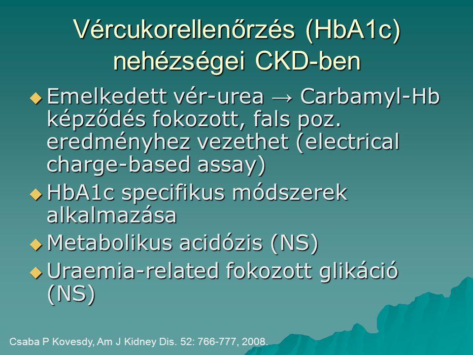 Vércukorellenőrzés (HbA1c) nehézségei CKD-ben  Vvt-k rövidebb élettartama – jól dializált betegben nem számottevő  Transzfúziók (ritka)  Renalis anaemia és erythropoetin használata: HbA1c alacsonyabb.