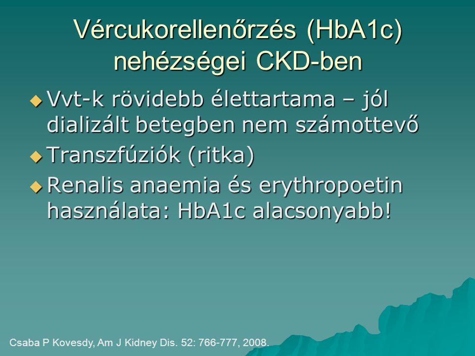 Vércukorellenőrzés (HbA1c) nehézségei CKD-ben  Vvt-k rövidebb élettartama – jól dializált betegben nem számottevő  Transzfúziók (ritka)  Renalis an