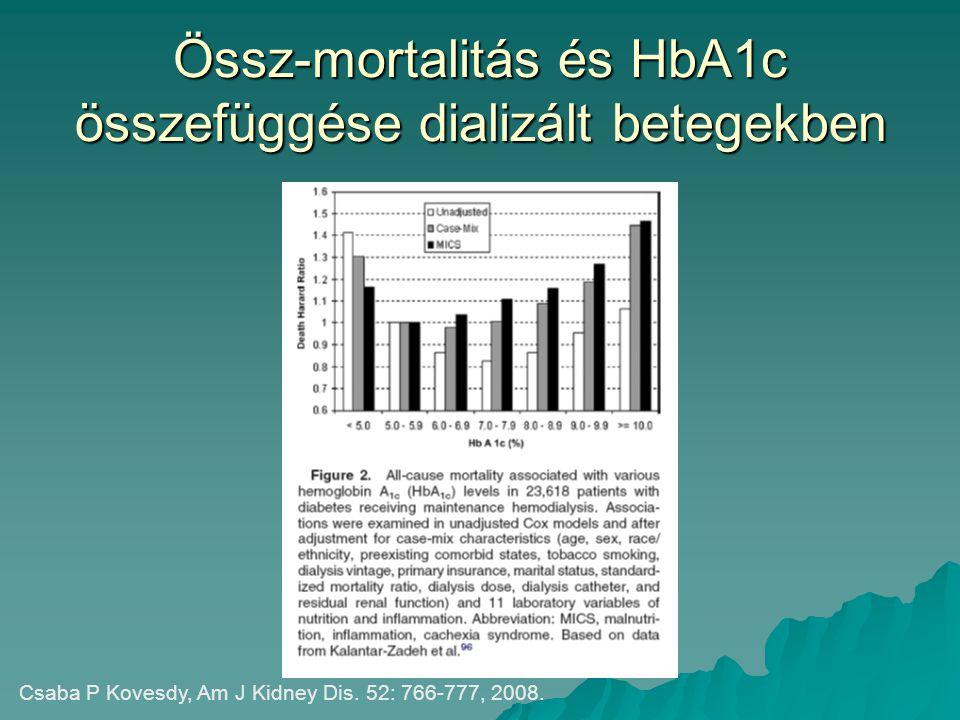 Inzulinkezelés  A humán és analóg inzulinok egyaránt jól alkalmazhatók a veseelégtelenség minden fázisában  Nephrosis sy-ban Levemir adása nem javallt  Dózisredukció (The American College of Physicians): –GFR 50-10 mL/min/1,73m 2 : 25% –GFR <10 mL/min/1,73m 2 : 50%  Étkezések előtt rövid hatású (analóg)+ este intermedier inzulin, később naponta többször adott rövid hatású inzuin Masakazu Haneda at al, Nephrol Dial Transplant, 24:338-341,2009