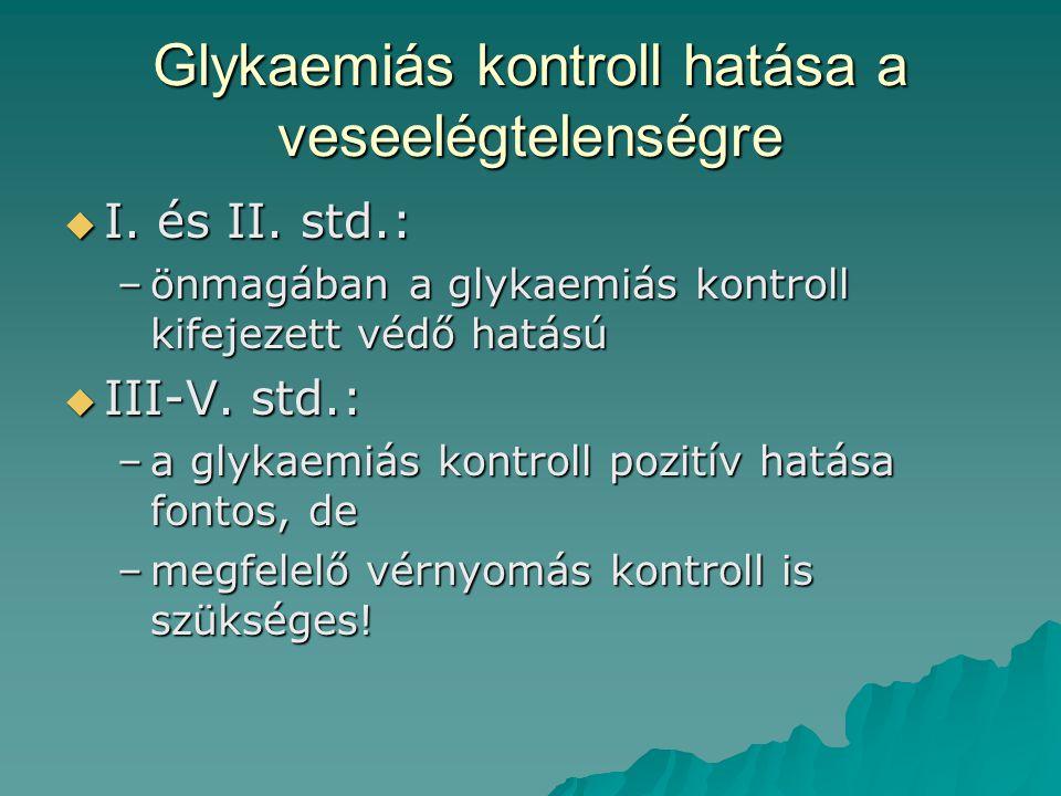 Glykaemiás kontroll hatása a veseelégtelenségre  I. és II. std.: –önmagában a glykaemiás kontroll kifejezett védő hatású  III-V. std.: –a glykaemiás