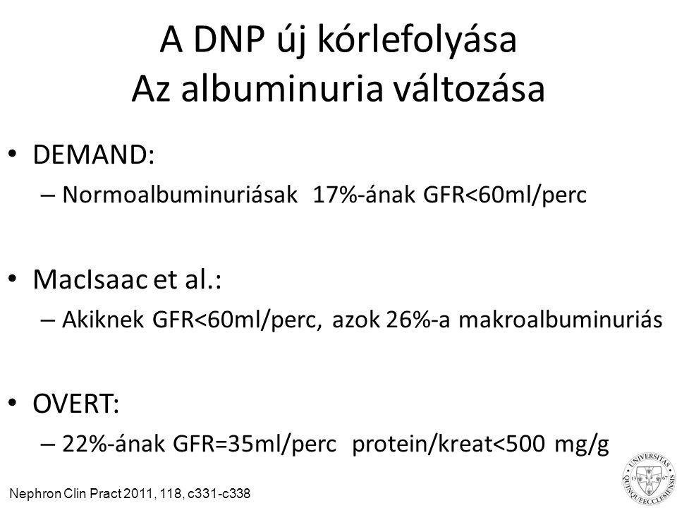 A DNP új kórlefolyása Az albuminuria változása DEMAND: – Normoalbuminuriásak 17%-ának GFR<60ml/perc MacIsaac et al.: – Akiknek GFR<60ml/perc, azok 26%-a makroalbuminuriás OVERT: – 22%-ának GFR=35ml/perc protein/kreat<500 mg/g Nephron Clin Pract 2011, 118, c331-c338