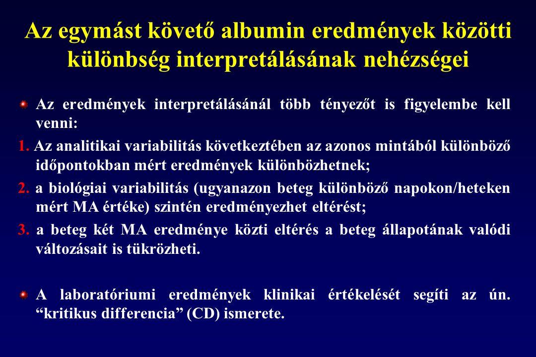 Az egymást követő albumin eredmények közötti különbség interpretálásának nehézségei Az eredmények interpretálásánál több tényezőt is figyelembe kell v