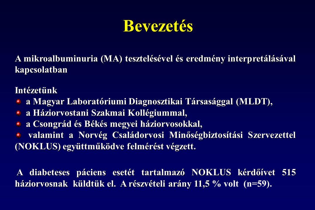 Célkitűzések Az interpretálási készség vizsgálata: Milyen a háziorvosok mikroalbuminuria (MA) kivizsgálási gyakorlata.