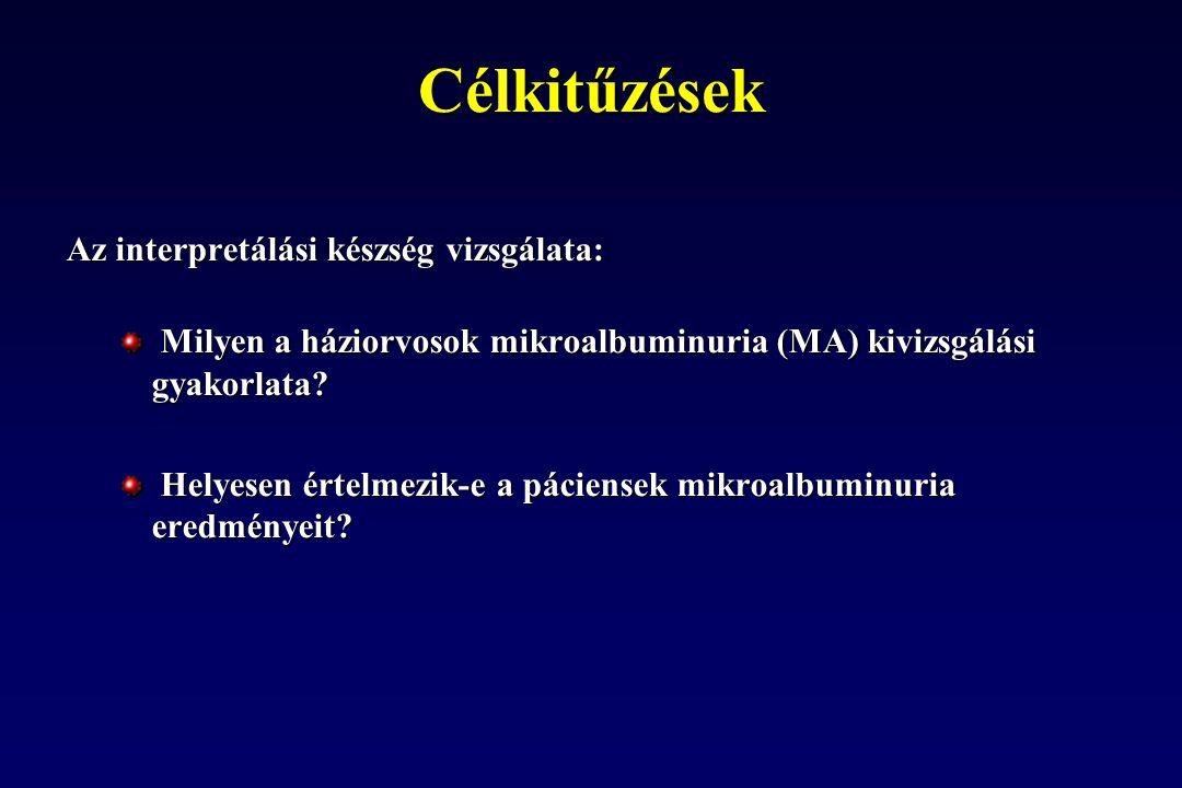 Célkitűzések Az interpretálási készség vizsgálata: Milyen a háziorvosok mikroalbuminuria (MA) kivizsgálási gyakorlata? Milyen a háziorvosok mikroalbum
