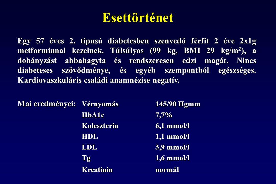 Esettörténet Egy 57 éves 2. típusú diabetesben szenvedő férfit 2 éve 2x1g metforminnal kezelnek. Túlsúlyos (99 kg, BMI 29 kg/m 2 ), a dohányzást abbah