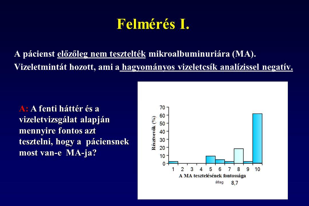 A pácienst előzőleg nem tesztelték mikroalbuminuriára (MA). Vizeletmintát hozott, ami a hagyományos vizeletcsík analízissel negatív. A: A fenti háttér