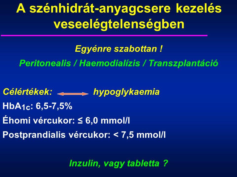 Egyénre szabottan ! Peritonealis / Haemodialízis / Transzplantáció Célértékek: hypoglykaemia HbA 1c : 6,5-7,5% Éhomi vércukor: ≤ 6,0 mmol/l Postprandi