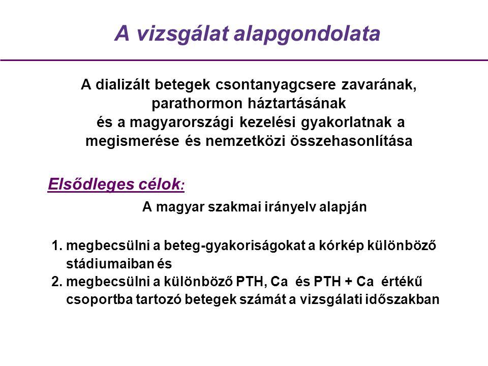 A vizsgálat alapgondolata A dializált betegek csontanyagcsere zavarának, parathormon háztartásának és a magyarországi kezelési gyakorlatnak a megismerése és nemzetközi összehasonlítása Elsődleges célok : A magyar szakmai irányelv alapján 1.