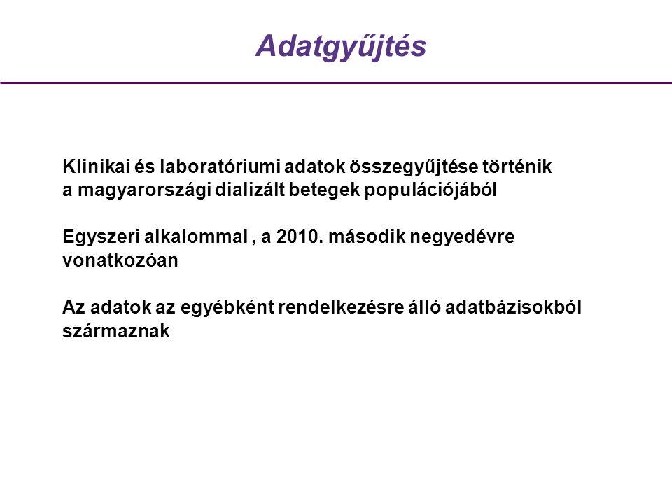 Adatgyűjtés Klinikai és laboratóriumi adatok összegyűjtése történik a magyarországi dializált betegek populációjából Egyszeri alkalommal, a 2010.