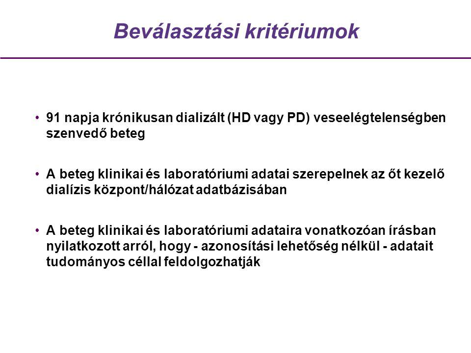 Beválasztási kritériumok 91 napja krónikusan dializált (HD vagy PD) veseelégtelenségben szenvedő beteg A beteg klinikai és laboratóriumi adatai szerepelnek az őt kezelő dialízis központ/hálózat adatbázisában A beteg klinikai és laboratóriumi adataira vonatkozóan írásban nyilatkozott arról, hogy - azonosítási lehetőség nélkül - adatait tudományos céllal feldolgozhatják