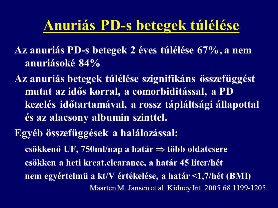 Anuriás PD-s betegek túlélése Az anuriás PD-s betegek 2 éves túlélése 67%, a nem anuriásoké 84% Az anuriás betegek túlélése szignifikáns összefüggést
