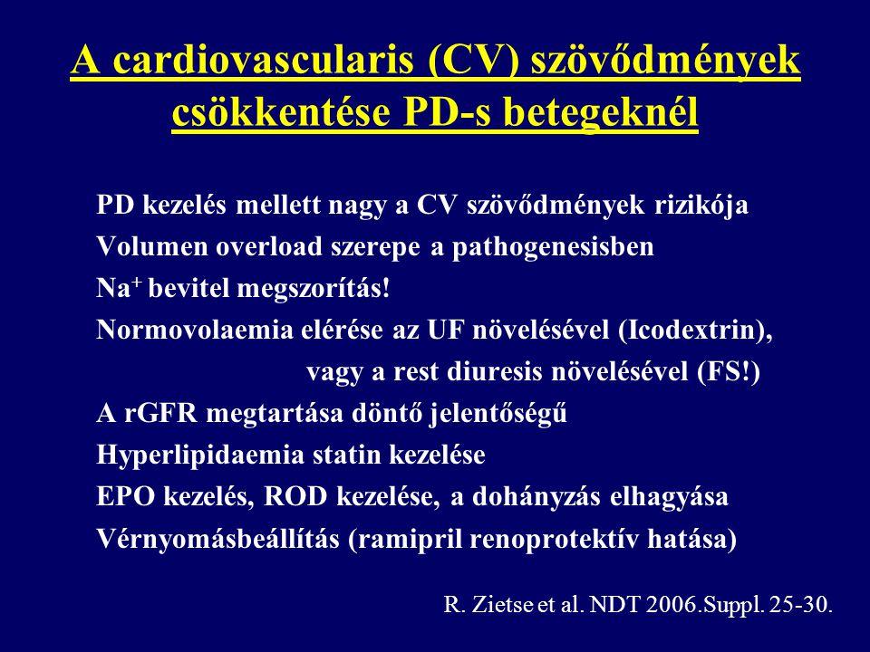 A cardiovascularis (CV) szövődmények csökkentése PD-s betegeknél PD kezelés mellett nagy a CV szövődmények rizikója Volumen overload szerepe a pathoge