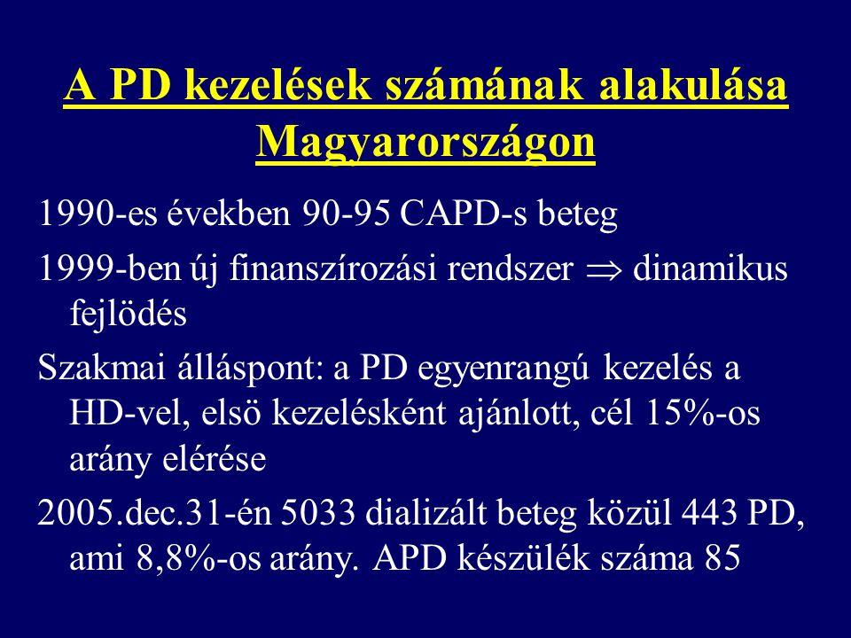 A PD kezelések számának alakulása Magyarországon 1990-es években 90-95 CAPD-s beteg 1999-ben új finanszírozási rendszer  dinamikus fejlödés Szakmai á