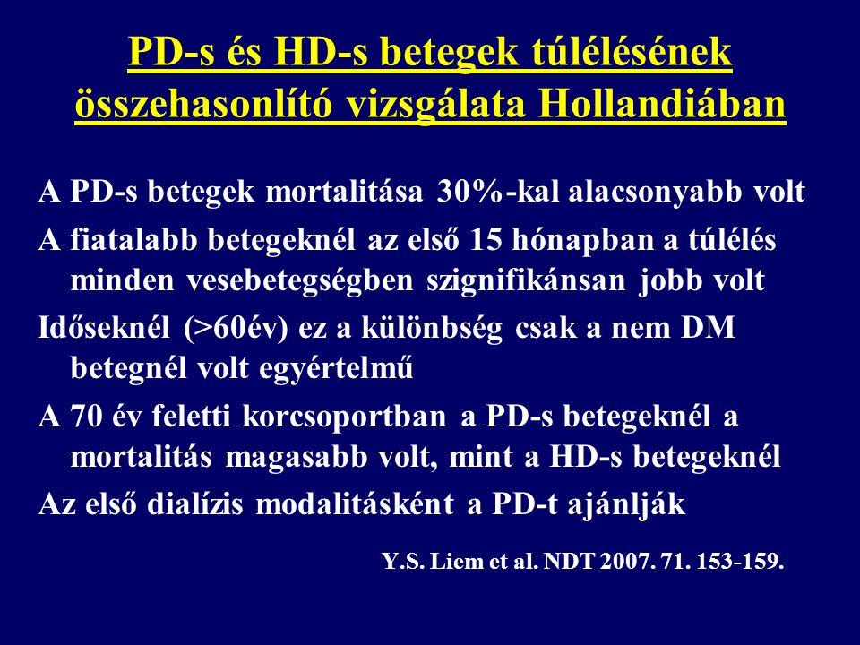 PD-s és HD-s betegek túlélésének összehasonlító vizsgálata Hollandiában A PD-s betegek mortalitása 30%-kal alacsonyabb volt A fiatalabb betegeknél az