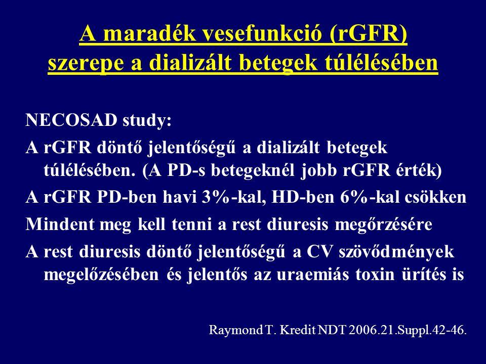 A maradék vesefunkció (rGFR) szerepe a dializált betegek túlélésében NECOSAD study: A rGFR döntő jelentőségű a dializált betegek túlélésében. (A PD-s