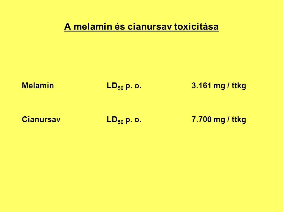 A melamin és cianursav toxicitása MelaminLD 50 p. o.3.161 mg / ttkg CianursavLD 50 p. o.7.700 mg / ttkg