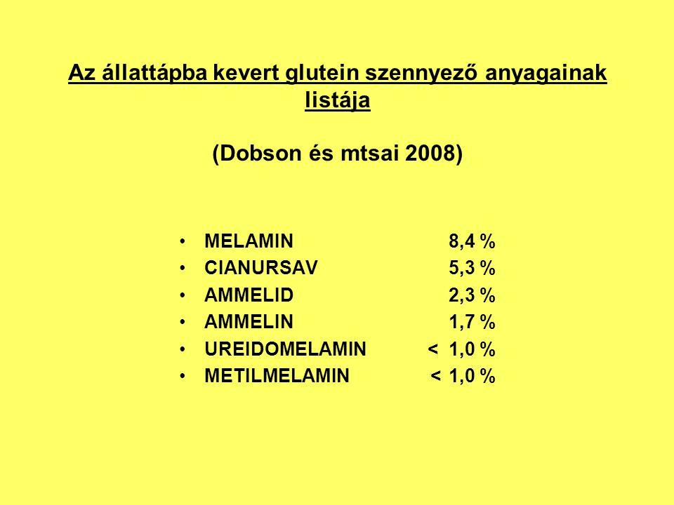 Az állattápba kevert glutein szennyező anyagainak listája (Dobson és mtsai 2008) MELAMIN8,4 % CIANURSAV5,3 % AMMELID 2,3 % AMMELIN1,7 % UREIDOMELAMIN