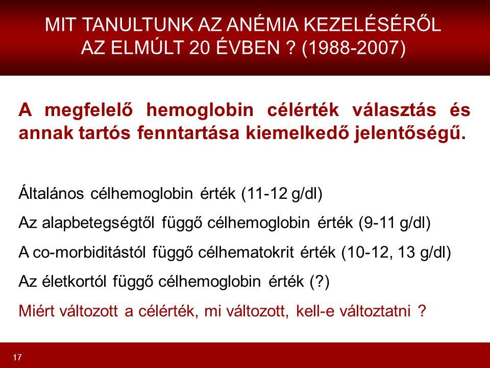 17 MIT TANULTUNK AZ ANÉMIA KEZELÉSÉRŐL AZ ELMÚLT 20 ÉVBEN ? (1988-2007) A megfelelő hemoglobin célérték választás és annak tartós fenntartása kiemelke