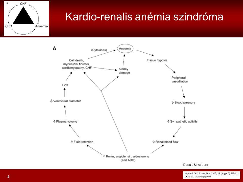 5 Krónikus betegségekben (veseelégtelenség és/vagy szívelégtelenség) az anémiát kezelni kell.