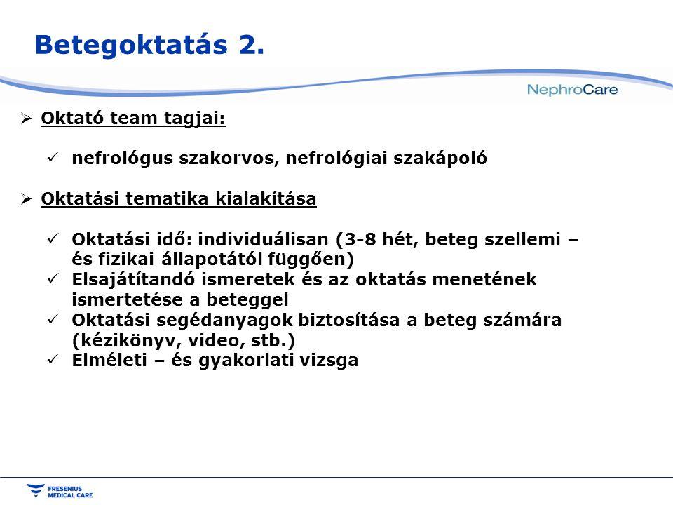 Betegoktatás 2.  Oktató team tagjai: nefrológus szakorvos, nefrológiai szakápoló  Oktatási tematika kialakítása Oktatási idő: individuálisan (3-8 hé