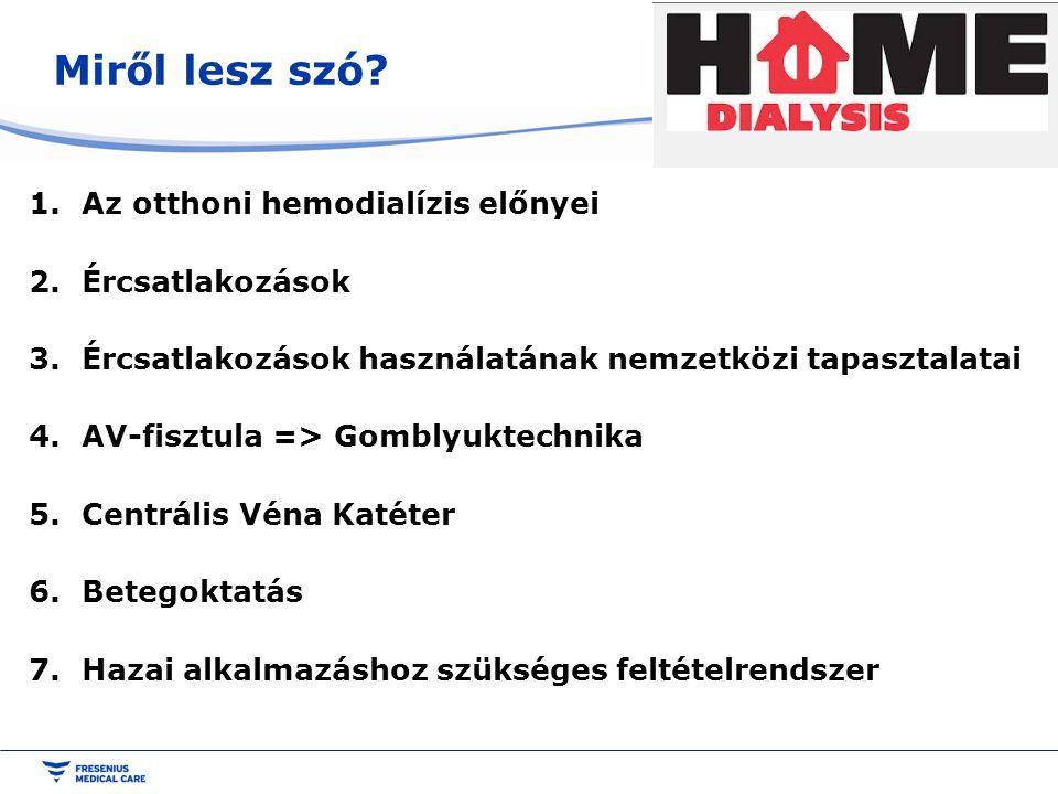 Miről lesz szó? 1.Az otthoni hemodialízis előnyei 2.Ércsatlakozások 3.Ércsatlakozások használatának nemzetközi tapasztalatai 4.AV-fisztula => Gomblyuk