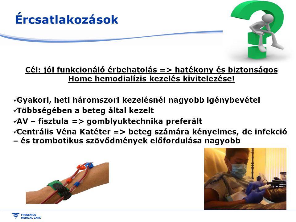 Ércsatlakozások Cél: jól funkcionáló érbehatolás => hatékony és biztonságos Home hemodialízis kezelés kivitelezése! Gyakori, heti háromszori kezelésné