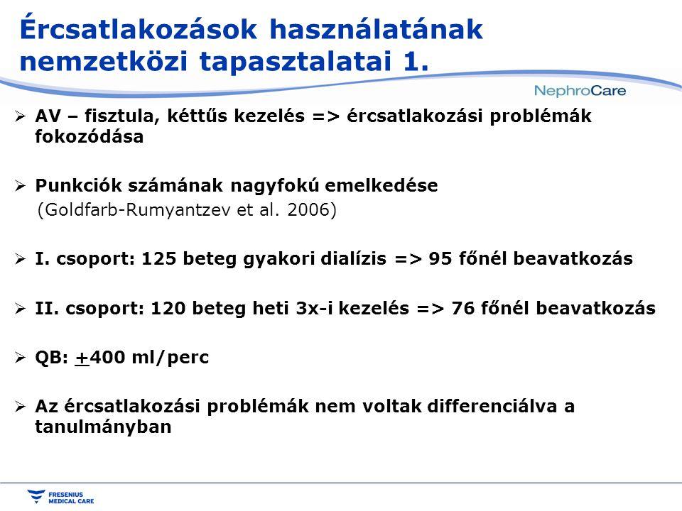 Ércsatlakozások használatának nemzetközi tapasztalatai 1.  AV – fisztula, kéttűs kezelés => ércsatlakozási problémák fokozódása  Punkciók számának n